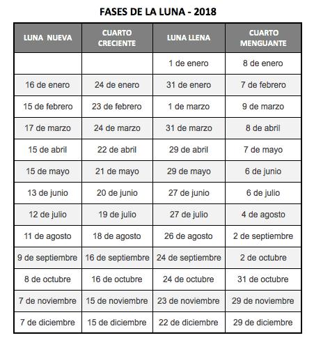 Calendario Marzo 2020 Peru.Senamhi Peru
